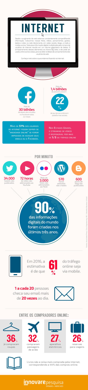 Infografico-Internet