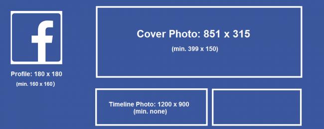 facebook-logo-sizes
