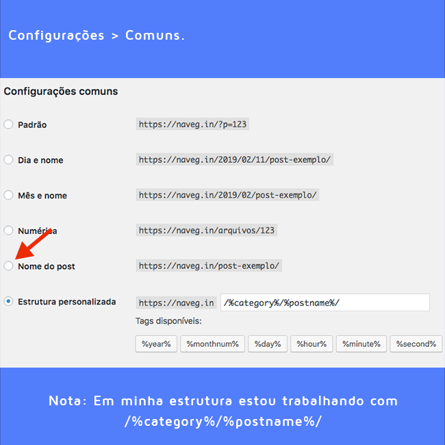 SEO: Configurando Links Permanentes, Nome do Post