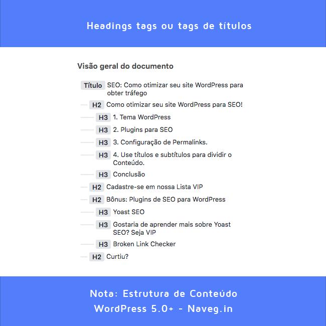SEO: Estrutura de Conteúdo - headings tags