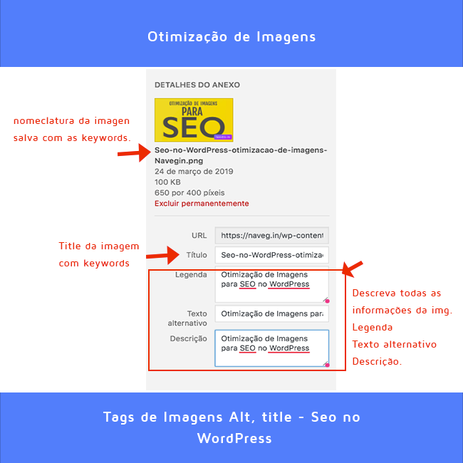 Como fazer otimização de imagens de SEO no WordPress