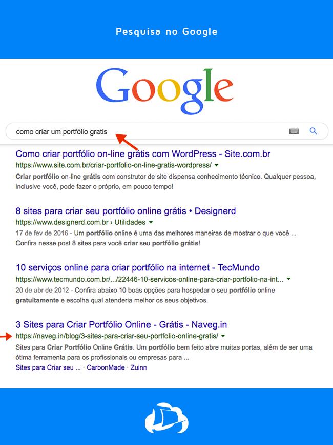 Técnicas de SEO: Pesquisa no Google, SERP